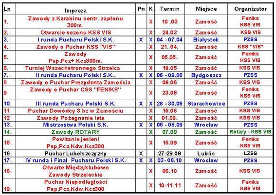 Kalendarze archiwalne